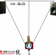 塑造個人音韻品昧的標竿-如何聽音響