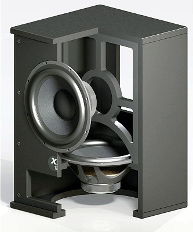 M&K SOUND 獨家技術Push-Pull Dual-Driver 雙單體推挽超低音剖面示意圖