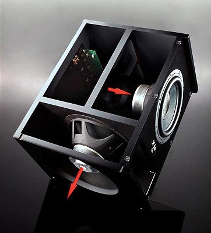 M&K Push-Pull Dual-Driver 雙單體推挽單體運動示意圖